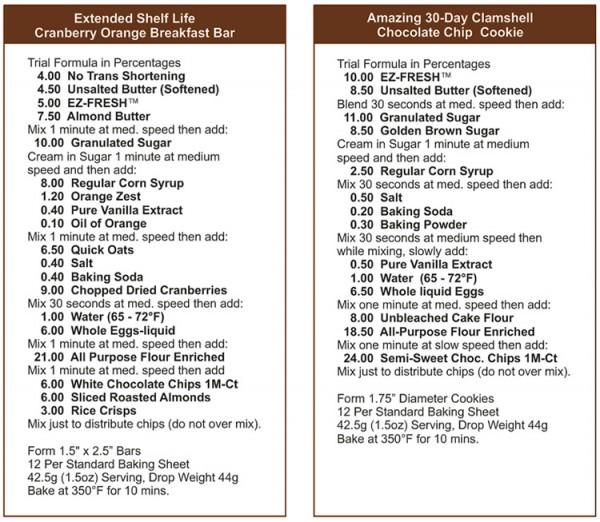 Sample Recipes for EZFRESH